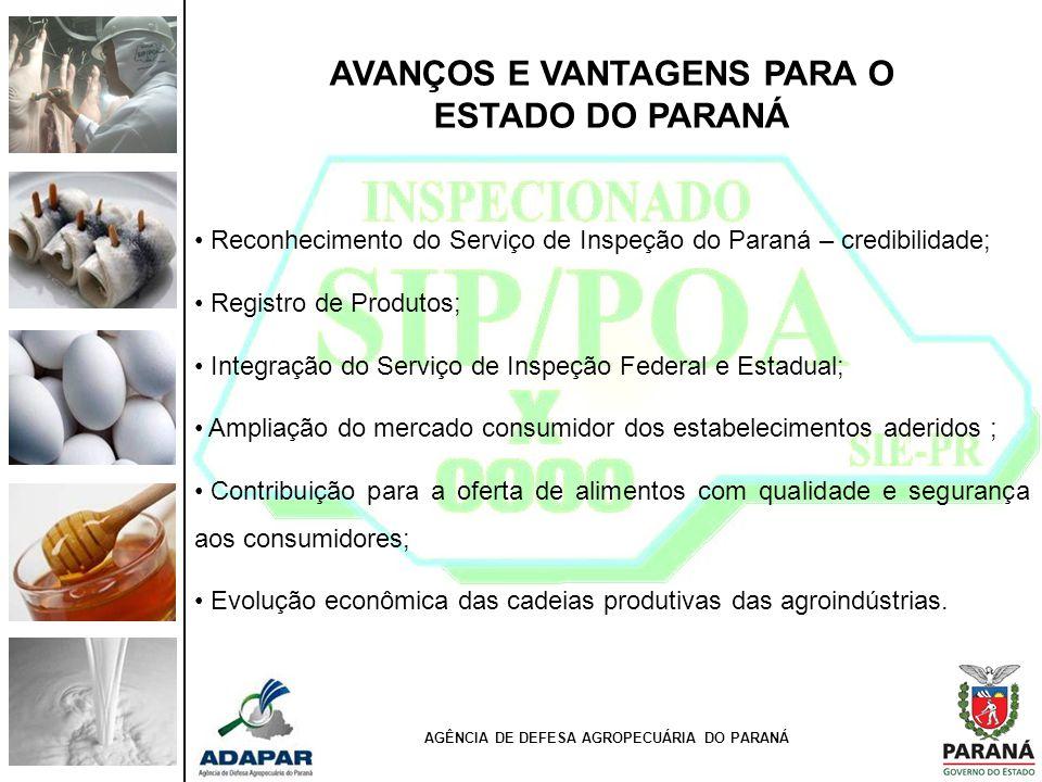 AVANÇOS E VANTAGENS PARA O ESTADO DO PARANÁ Reconhecimento do Serviço de Inspeção do Paraná – credibilidade; Registro de Produtos; Integração do Servi