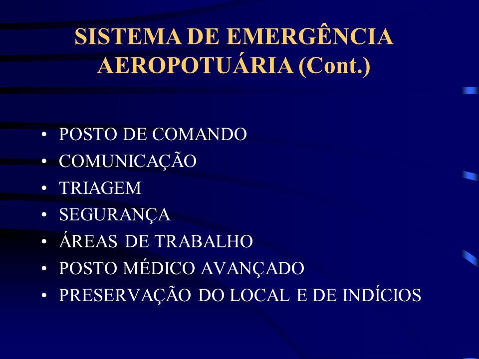 POSTO DE COMANDO COMUNICAÇÃO TRIAGEM SEGURANÇA ÁREAS DE TRABALHO POSTO MÉDICO AVANÇADO PRESERVAÇÃO DO LOCAL E DE INDÍCIOS SISTEMA DE EMERGÊNCIA AEROPOTUÁRIA (Cont.)