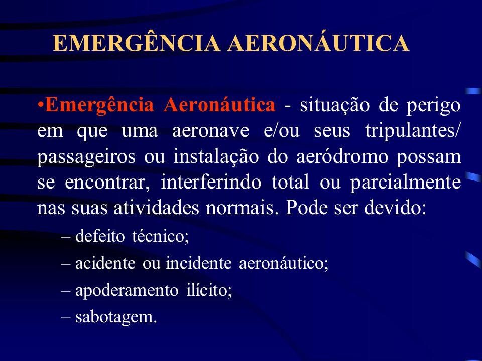 EMERGÊNCIA AERONÁUTICA Emergência Aeronáutica - situação de perigo em que uma aeronave e/ou seus tripulantes/ passageiros ou instalação do aeródromo possam se encontrar, interferindo total ou parcialmente nas suas atividades normais.