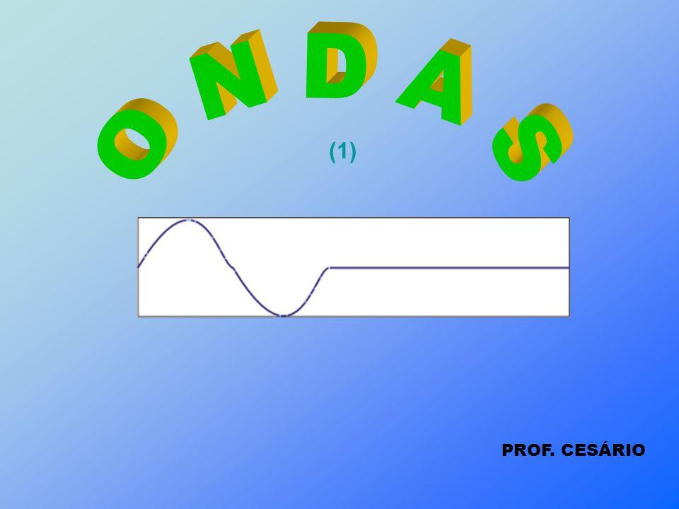 1 – O QUE PODE SE DESLOCAR DE UM PONTO A OUTRO.i) – Partículas – deslocamento de massa.