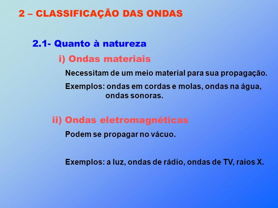 2 – CLASSIFICAÇÃO DAS ONDAS 2.1- Quanto à natureza i) Ondas materiais Necessitam de um meio material para sua propagação. Exemplos: ondas em cordas e