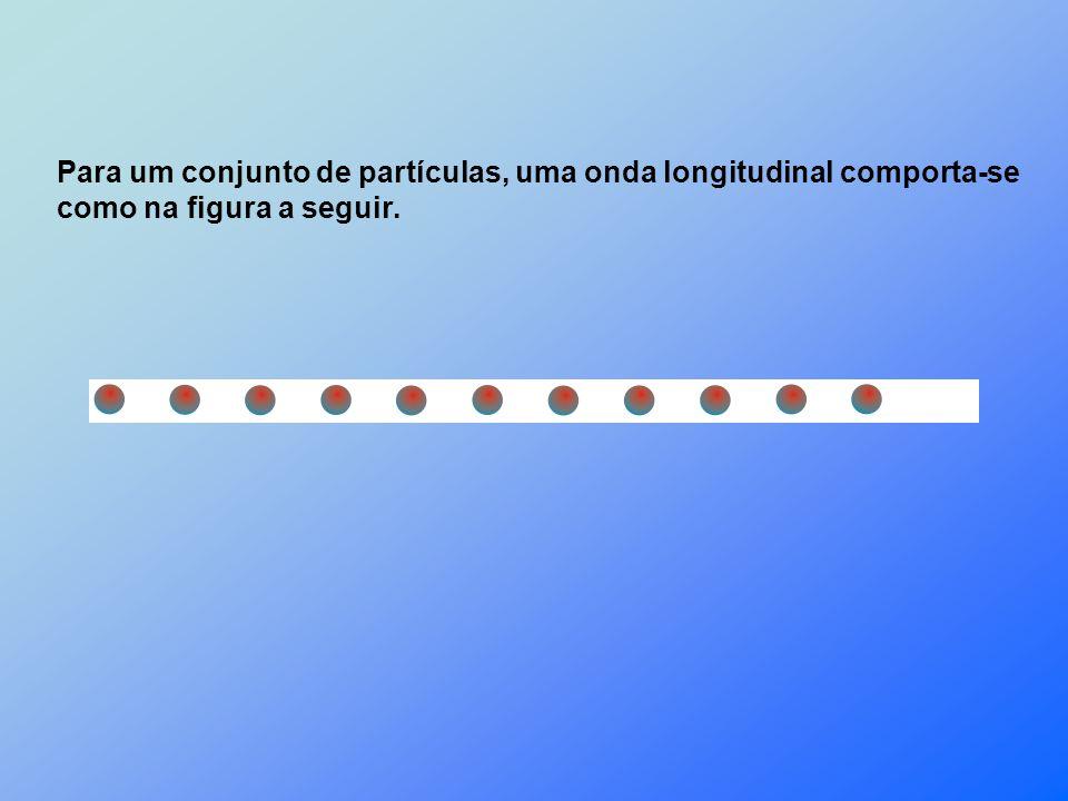Para um conjunto de partículas, uma onda longitudinal comporta-se como na figura a seguir.