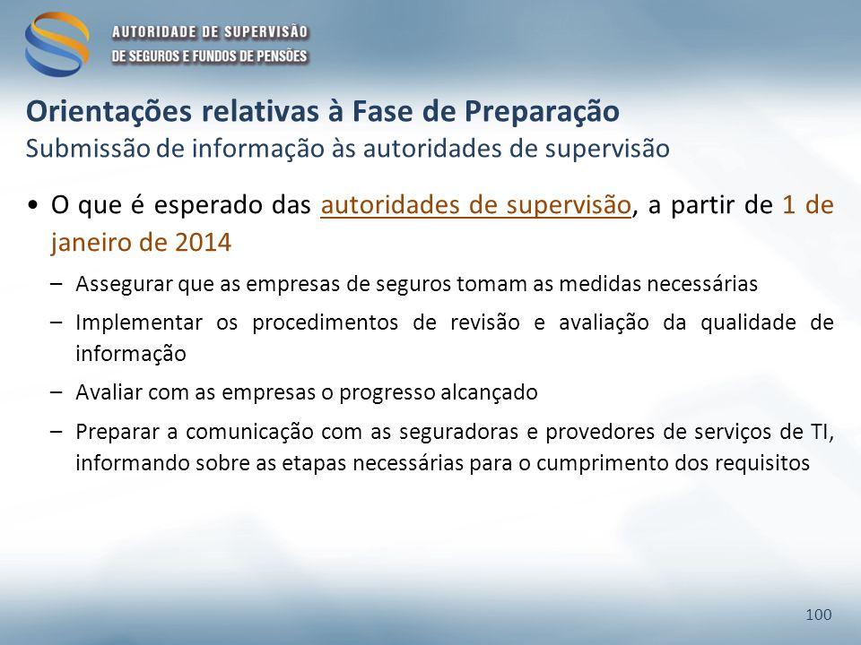 Orientações relativas à Fase de Preparação Submissão de informação às autoridades de supervisão O que é esperado das autoridades de supervisão, a part