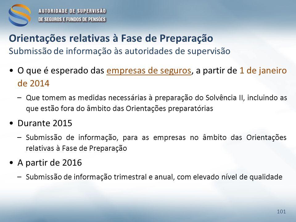 Orientações relativas à Fase de Preparação Submissão de informação às autoridades de supervisão O que é esperado das empresas de seguros, a partir de