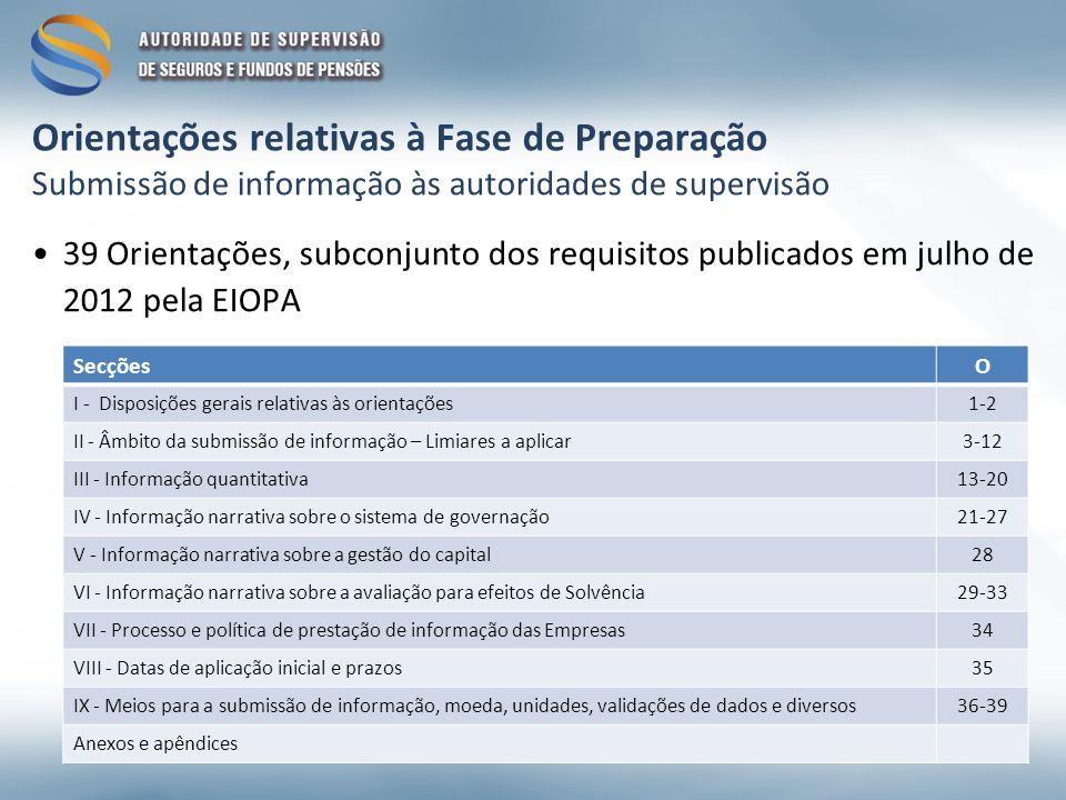 Orientações relativas à Fase de Preparação Submissão de informação às autoridades de supervisão 39 Orientações, subconjunto dos requisitos publicados