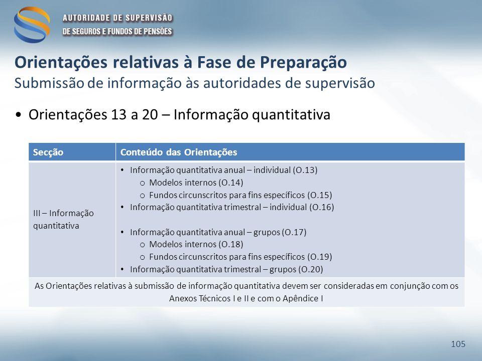 Orientações relativas à Fase de Preparação Submissão de informação às autoridades de supervisão Orientações 13 a 20 – Informação quantitativa 105 SecçãoConteúdo das Orientações III – Informação quantitativa Informação quantitativa anual – individual (O.13) o Modelos internos (O.14) o Fundos circunscritos para fins específicos (O.15) Informação quantitativa trimestral – individual (O.16) Informação quantitativa anual – grupos (O.17) o Modelos internos (O.18) o Fundos circunscritos para fins específicos (O.19) Informação quantitativa trimestral – grupos (O.20) As Orientações relativas à submissão de informação quantitativa devem ser consideradas em conjunção com os Anexos Técnicos I e II e com o Apêndice I
