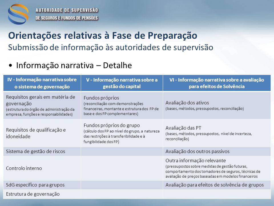 Orientações relativas à Fase de Preparação Submissão de informação às autoridades de supervisão Informação narrativa – Detalhe IV - Informação narrati