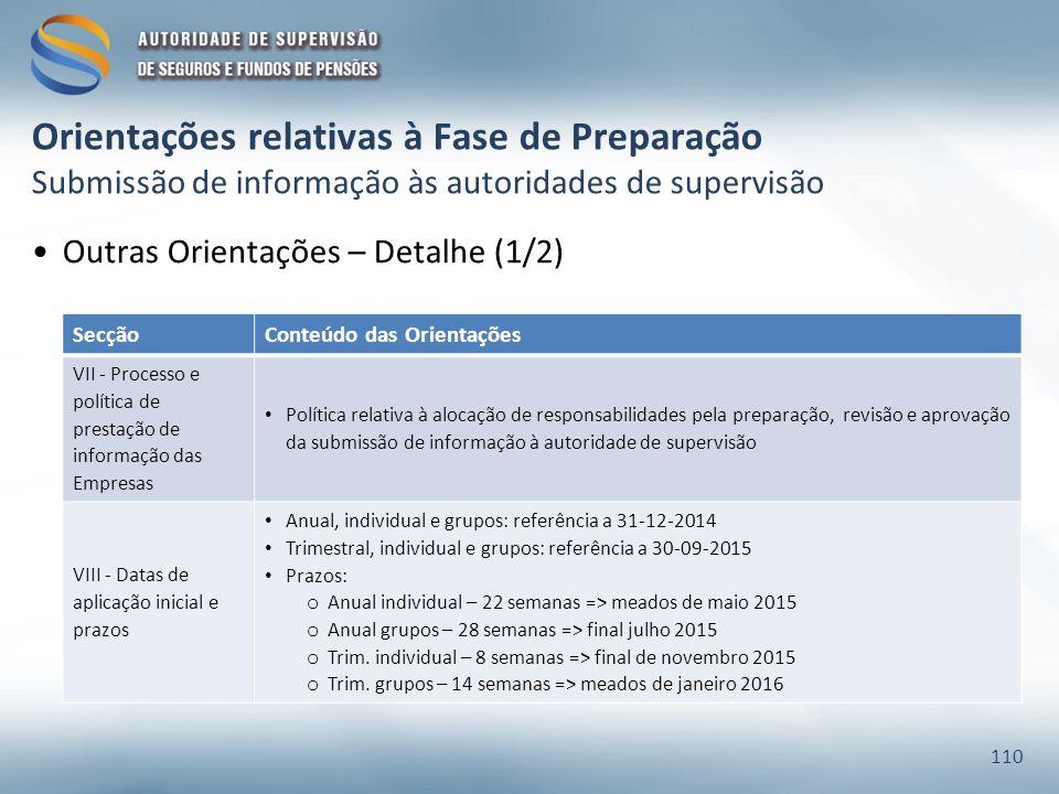 Orientações relativas à Fase de Preparação Submissão de informação às autoridades de supervisão Outras Orientações – Detalhe (1/2) 110 SecçãoConteúdo