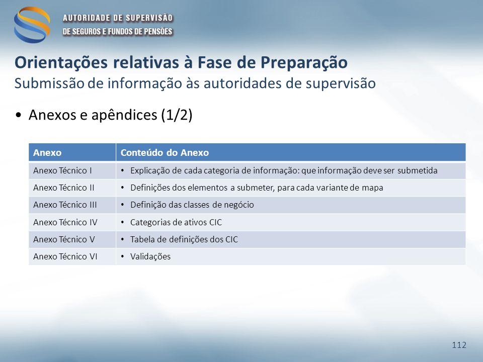 Orientações relativas à Fase de Preparação Submissão de informação às autoridades de supervisão Anexos e apêndices (1/2) 112 AnexoConteúdo do Anexo An