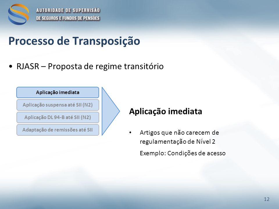 RJASR – Proposta de regime transitório Aplicação suspensa até SII (N2) Aplicação DL 94-B até SII (N2) Aplicação imediata Adaptação de remissões até SII Aplicação imediata Artigos que não carecem de regulamentação de Nível 2 Exemplo: Condições de acesso 12 Processo de Transposição