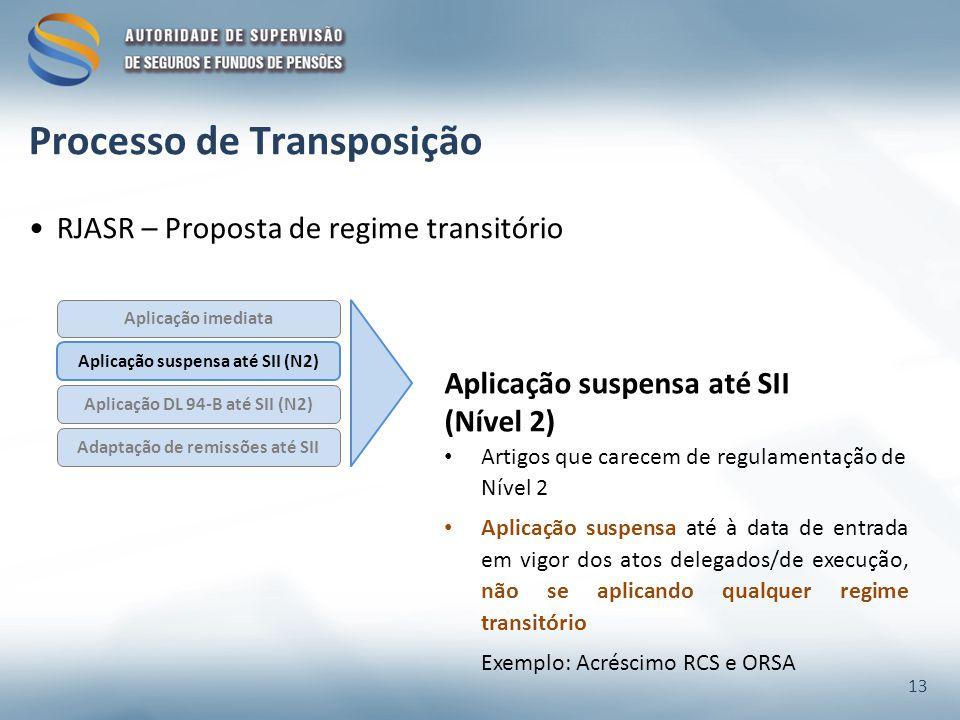 RJASR – Proposta de regime transitório Aplicação suspensa até SII (N2) Aplicação DL 94-B até SII (N2) Aplicação imediata Adaptação de remissões até SII Aplicação suspensa até SII (Nível 2) Artigos que carecem de regulamentação de Nível 2 Aplicação suspensa até à data de entrada em vigor dos atos delegados/de execução, não se aplicando qualquer regime transitório Exemplo: Acréscimo RCS e ORSA 13 Processo de Transposição