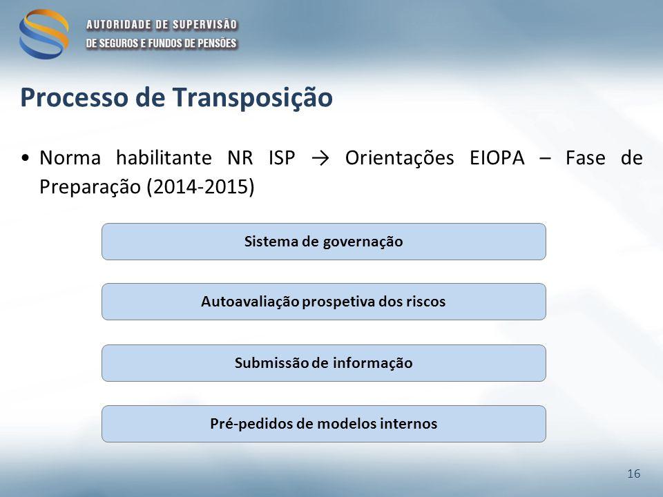 Autoavaliação prospetiva dos riscos Submissão de informação Pré-pedidos de modelos internos Sistema de governação Norma habilitante NR ISP Orientações EIOPA – Fase de Preparação (2014-2015) 16 Processo de Transposição