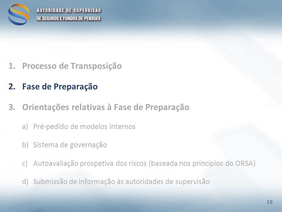 1.Processo de Transposição 2.Fase de Preparação 3.Orientações relativas à Fase de Preparação a)Pré-pedido de modelos internos b)Sistema de governação c)Autoavaliação prospetiva dos riscos (baseada nos princípios do ORSA) d)Submissão de informação às autoridades de supervisão 19