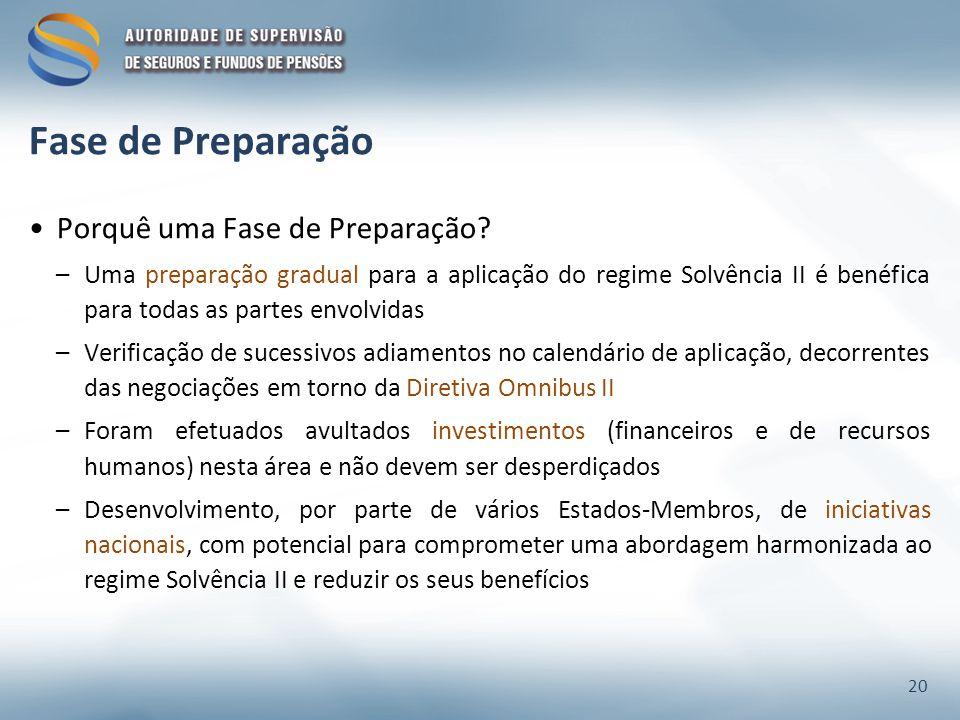 Fase de Preparação Porquê uma Fase de Preparação? –Uma preparação gradual para a aplicação do regime Solvência II é benéfica para todas as partes envo