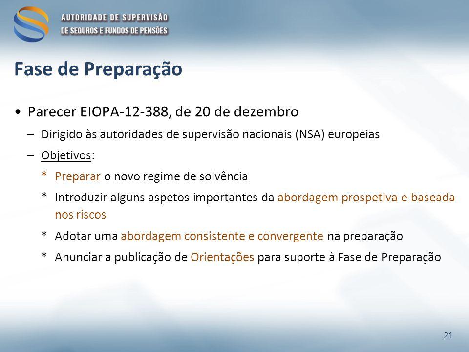 Fase de Preparação Parecer EIOPA-12-388, de 20 de dezembro –Dirigido às autoridades de supervisão nacionais (NSA) europeias –Objetivos: *Preparar o no
