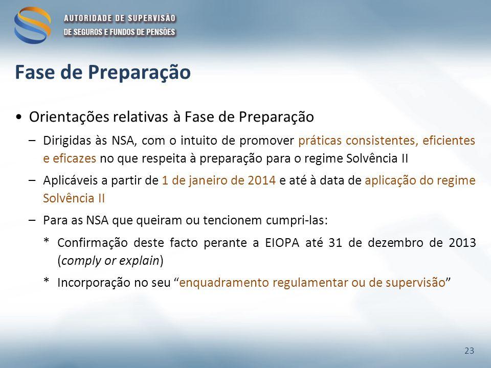 Fase de Preparação Orientações relativas à Fase de Preparação –Dirigidas às NSA, com o intuito de promover práticas consistentes, eficientes e eficazes no que respeita à preparação para o regime Solvência II –Aplicáveis a partir de 1 de janeiro de 2014 e até à data de aplicação do regime Solvência II –Para as NSA que queiram ou tencionem cumpri-las: *Confirmação deste facto perante a EIOPA até 31 de dezembro de 2013 (comply or explain) *Incorporação no seu enquadramento regulamentar ou de supervisão 23