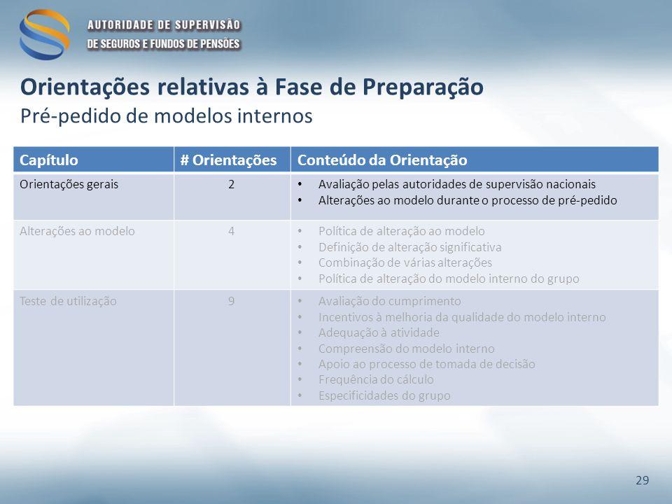 Capítulo# OrientaçõesConteúdo da Orientação Orientações gerais2 Avaliação pelas autoridades de supervisão nacionais Alterações ao modelo durante o pro