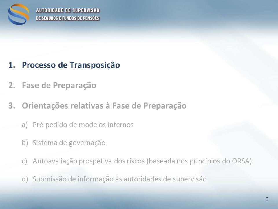 1.Processo de Transposição 2.Fase de Preparação 3.Orientações relativas à Fase de Preparação a)Pré-pedido de modelos internos b)Sistema de governação c)Autoavaliação prospetiva dos riscos (baseada nos princípios do ORSA) d)Submissão de informação às autoridades de supervisão 3
