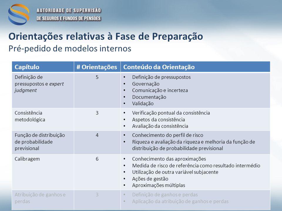 Orientações relativas à Fase de Preparação Pré-pedido de modelos internos Capítulo# OrientaçõesConteúdo da Orientação Definição de pressupostos e expe