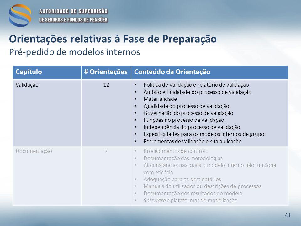 Orientações relativas à Fase de Preparação Pré-pedido de modelos internos 41 Capítulo# OrientaçõesConteúdo da Orientação Validação12 Política de valid