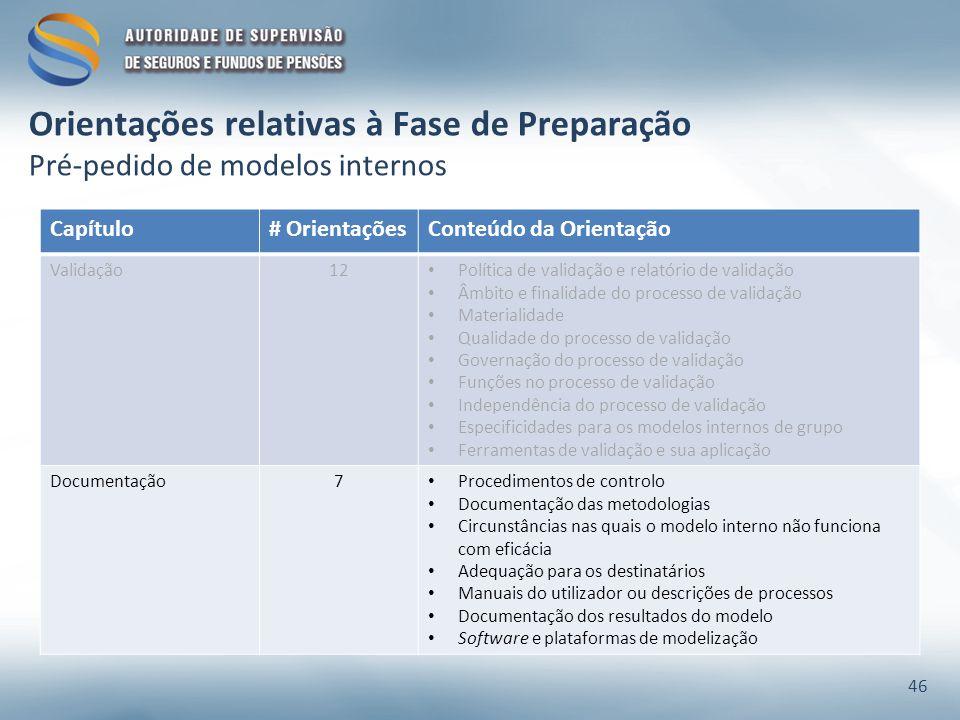 46 Orientações relativas à Fase de Preparação Pré-pedido de modelos internos Capítulo# OrientaçõesConteúdo da Orientação Validação12 Política de valid