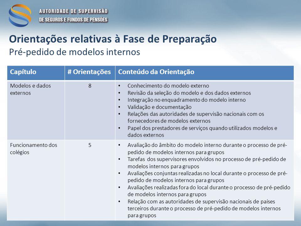 Orientações relativas à Fase de Preparação Pré-pedido de modelos internos 49 Capítulo# OrientaçõesConteúdo da Orientação Modelos e dados externos 8 Co