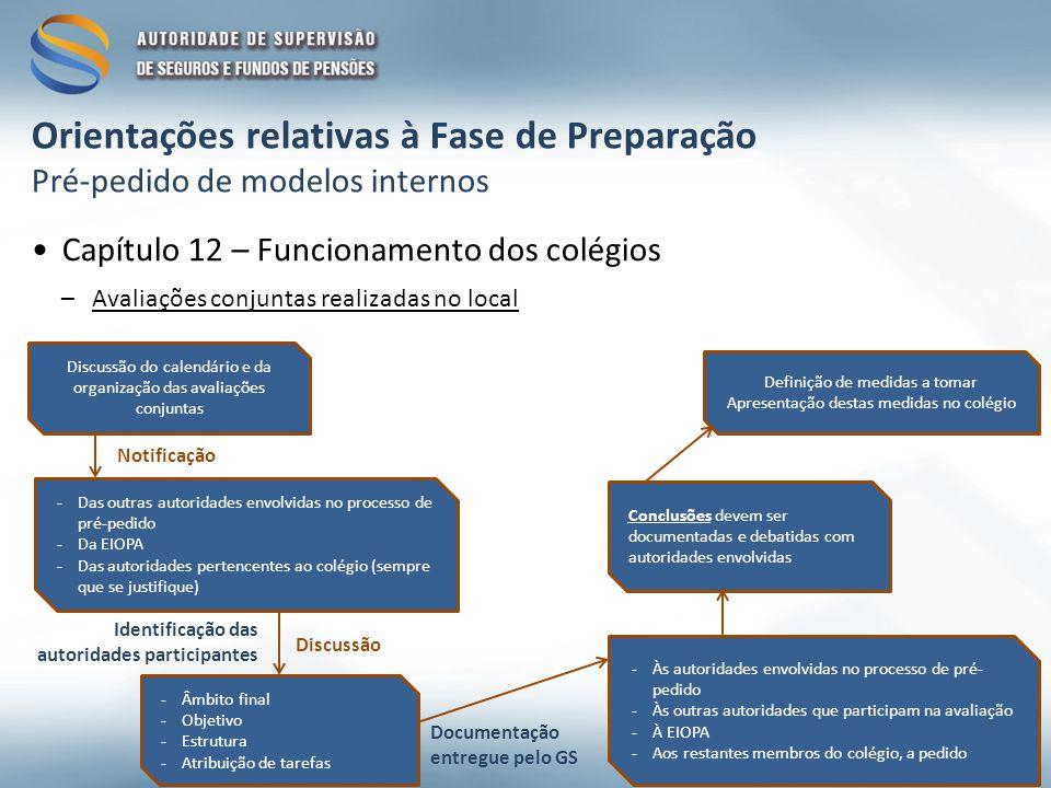 Orientações relativas à Fase de Preparação Pré-pedido de modelos internos Capítulo 12 – Funcionamento dos colégios –Avaliações conjuntas realizadas no local 51 Discussão do calendário e da organização das avaliações conjuntas -Das outras autoridades envolvidas no processo de pré-pedido -Da EIOPA -Das autoridades pertencentes ao colégio (sempre que se justifique) -Âmbito final -Objetivo -Estrutura -Atribuição de tarefas -Às autoridades envolvidas no processo de pré- pedido -Às outras autoridades que participam na avaliação -À EIOPA -Aos restantes membros do colégio, a pedido Conclusões devem ser documentadas e debatidas com autoridades envolvidas Definição de medidas a tomar Apresentação destas medidas no colégio Notificação Identificação das autoridades participantes Discussão Documentação entregue pelo GS