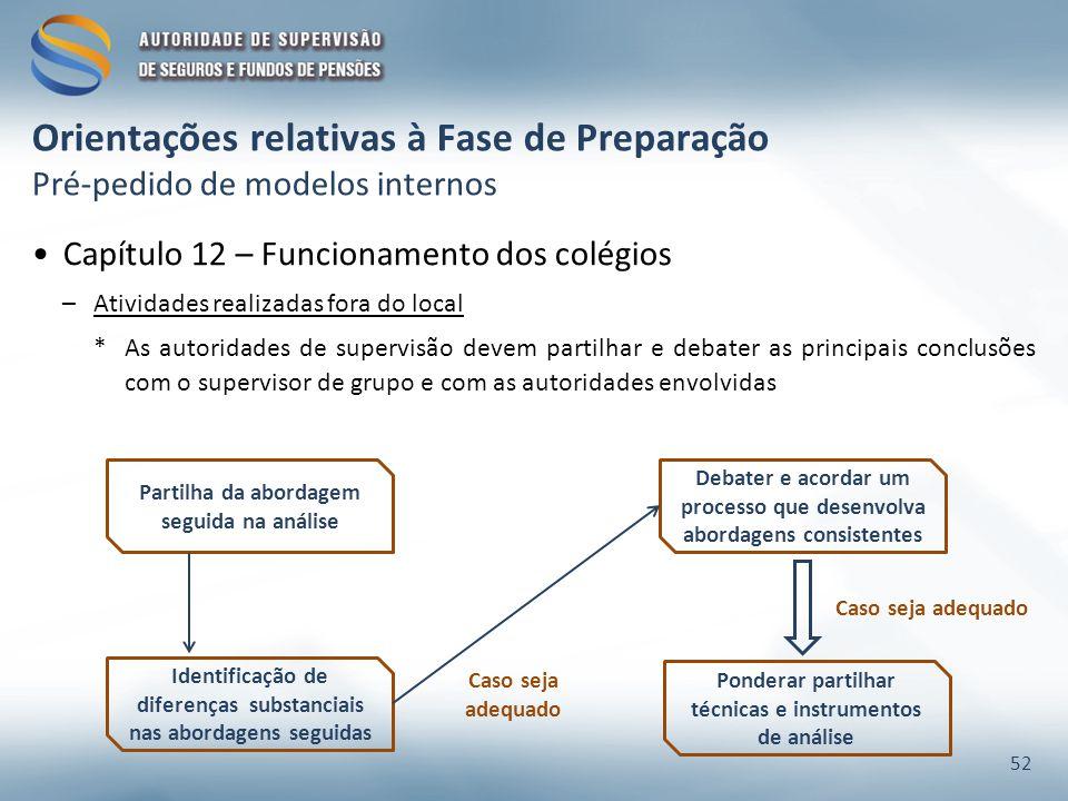 Orientações relativas à Fase de Preparação Pré-pedido de modelos internos Capítulo 12 – Funcionamento dos colégios –Atividades realizadas fora do loca