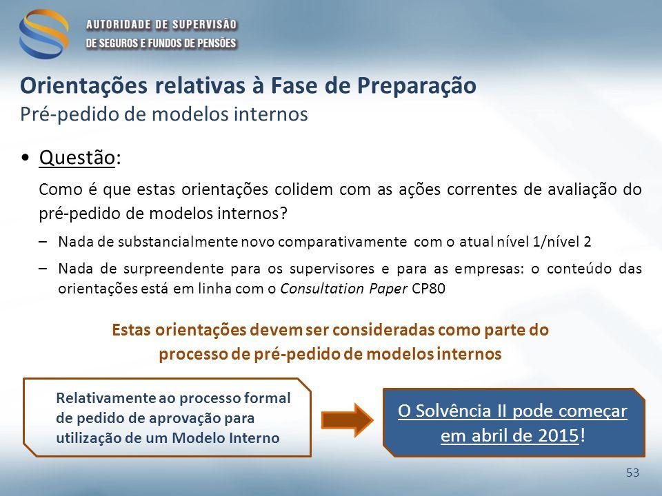 Orientações relativas à Fase de Preparação Pré-pedido de modelos internos Questão: Como é que estas orientações colidem com as ações correntes de aval