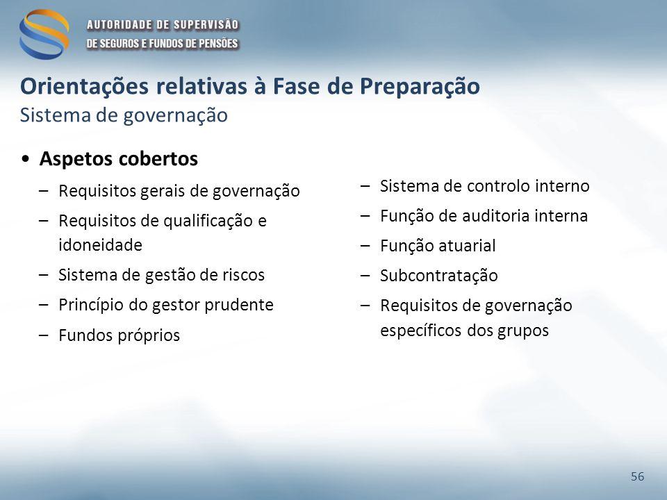 Orientações relativas à Fase de Preparação Sistema de governação Aspetos cobertos –Requisitos gerais de governação –Requisitos de qualificação e idone