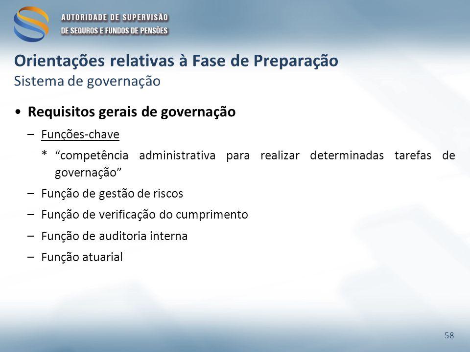 Orientações relativas à Fase de Preparação Sistema de governação Requisitos gerais de governação –Funções-chave *competência administrativa para reali