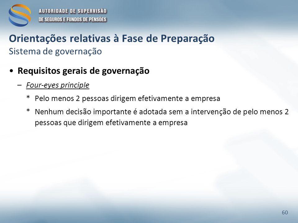 Orientações relativas à Fase de Preparação Sistema de governação Requisitos gerais de governação –Four-eyes principle *Pelo menos 2 pessoas dirigem ef
