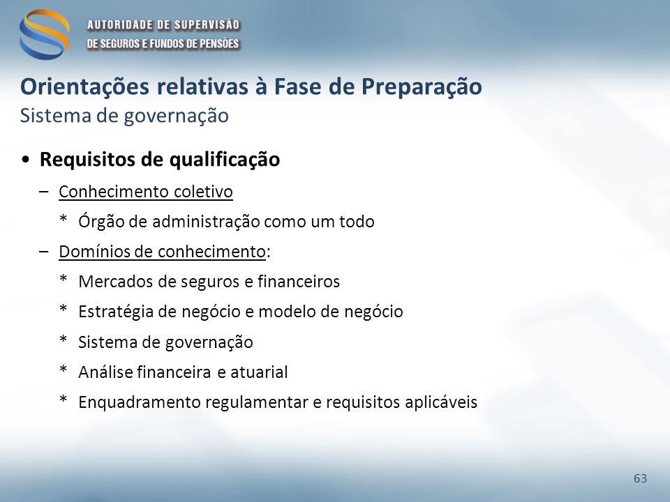 Orientações relativas à Fase de Preparação Sistema de governação Requisitos de qualificação –Conhecimento coletivo *Órgão de administração como um tod