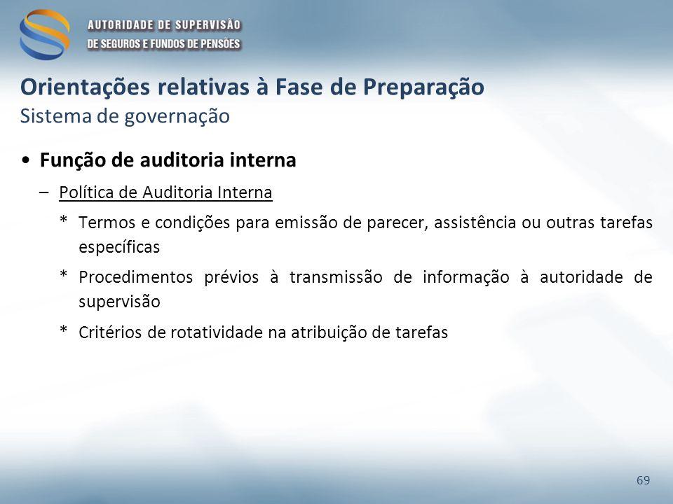Orientações relativas à Fase de Preparação Sistema de governação Função de auditoria interna –Política de Auditoria Interna *Termos e condições para e
