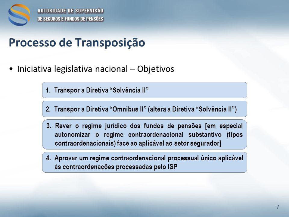 Iniciativa legislativa nacional – Objetivos 7 1.Transpor a Diretiva Solvência II 2.Transpor a Diretiva Omnibus II (altera a Diretiva Solvência II) 3.