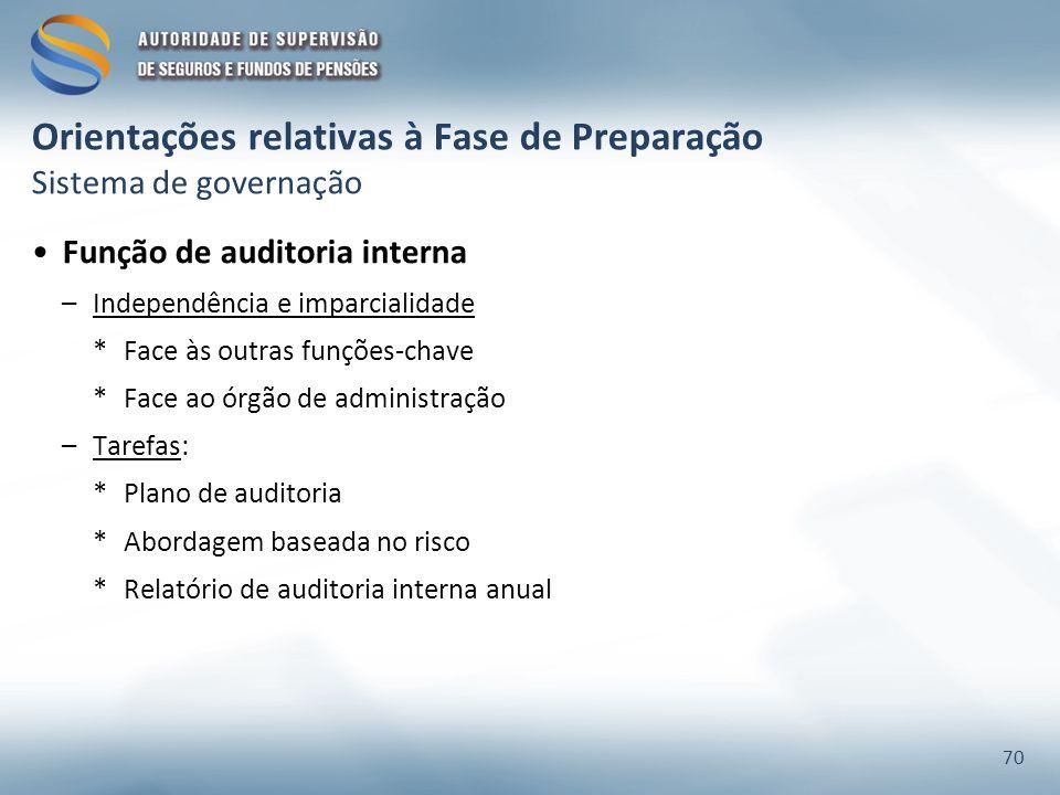 Orientações relativas à Fase de Preparação Sistema de governação Função de auditoria interna –Independência e imparcialidade *Face às outras funções-c
