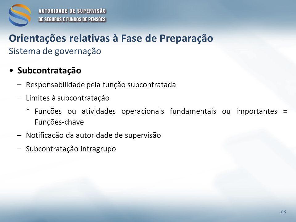 Orientações relativas à Fase de Preparação Sistema de governação Subcontratação –Responsabilidade pela função subcontratada –Limites à subcontratação