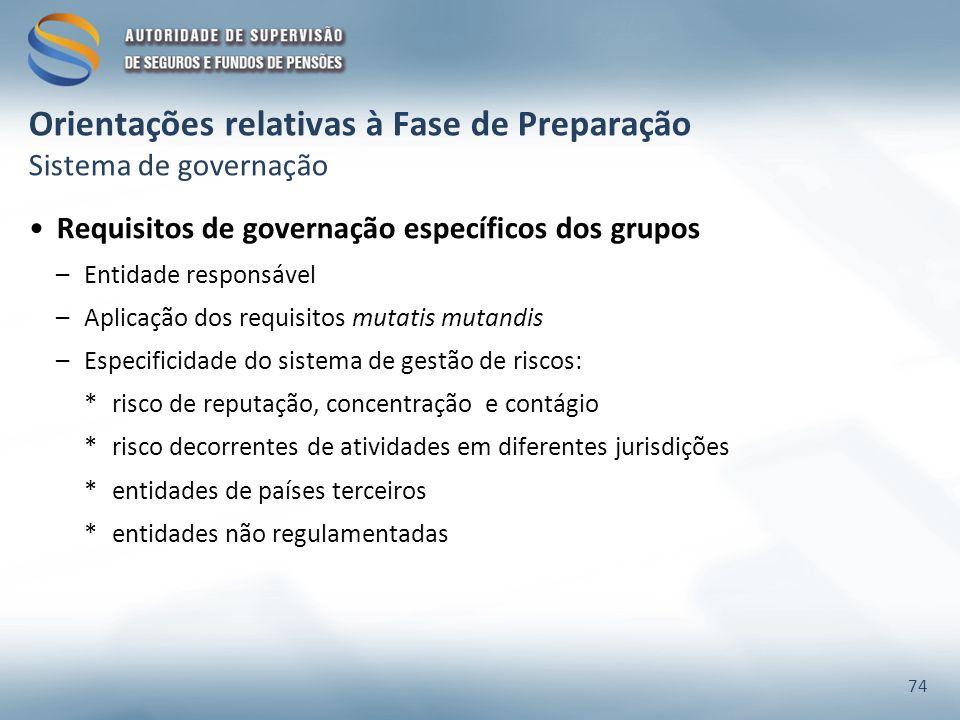 Orientações relativas à Fase de Preparação Sistema de governação Requisitos de governação específicos dos grupos –Entidade responsável –Aplicação dos