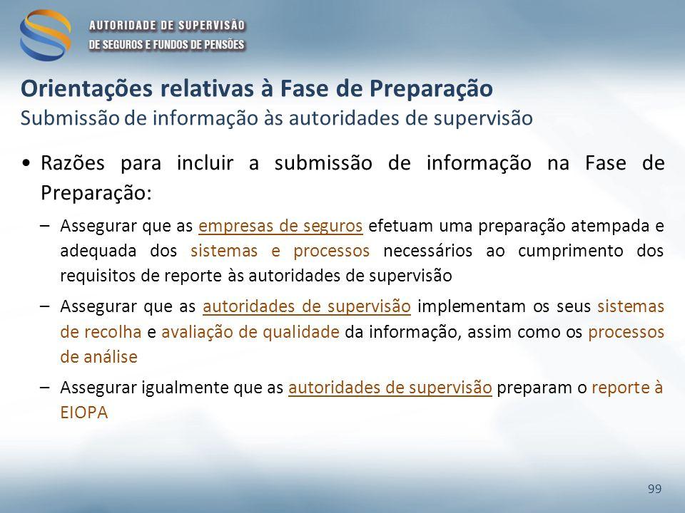 Orientações relativas à Fase de Preparação Submissão de informação às autoridades de supervisão Razões para incluir a submissão de informação na Fase