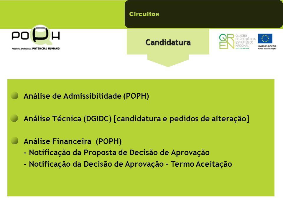 Candidatura Análise de Admissibilidade (POPH) Análise Técnica (DGIDC) [candidatura e pedidos de alteração] Análise Financeira (POPH) - Notificação da Proposta de Decisão de Aprovação - Notificação da Decisão de Aprovação – Termo Aceitação Circuitos