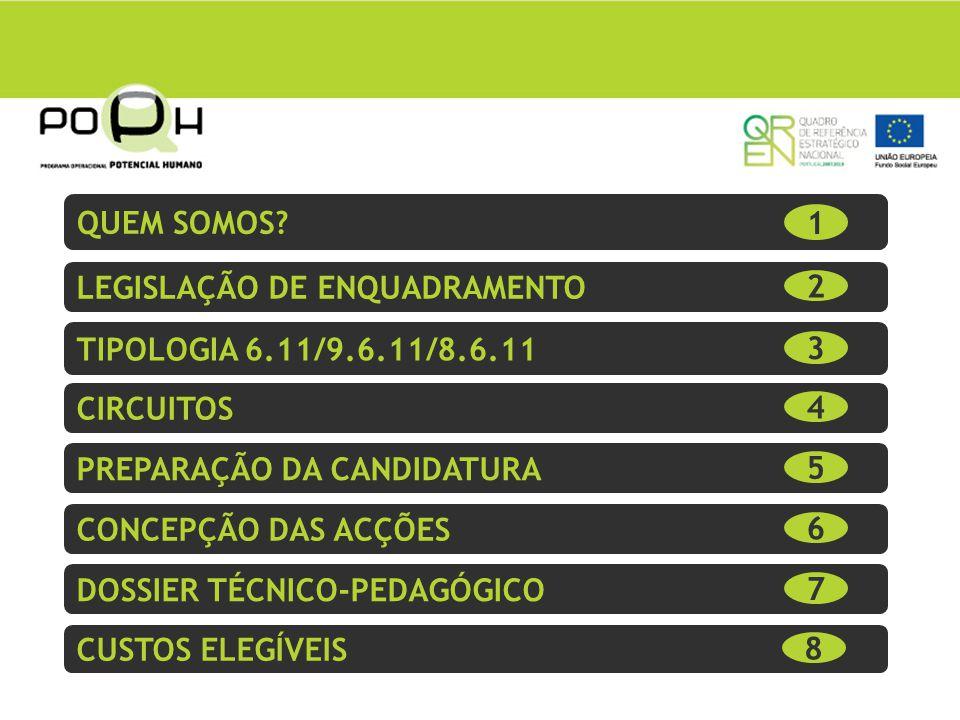 QUEM SOMOS? 1 TIPOLOGIA 6.11/9.6.11/8.6.11 3 CIRCUITOS 4 CUSTOS ELEGÍVEIS 8 LEGISLAÇÃO DE ENQUADRAMENTO 2 PREPARAÇÃO DA CANDIDATURA 5 DOSSIER TÉCNICO-