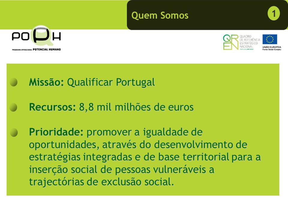 Missão: Qualificar Portugal Recursos: 8,8 mil milhões de euros Prioridade: promover a igualdade de oportunidades, através do desenvolvimento de estratégias integradas e de base territorial para a inserção social de pessoas vulneráveis a trajectórias de exclusão social.