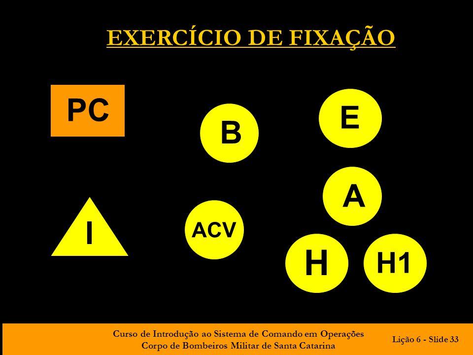 Curso de Introdução ao Sistema de Comando em Operações Corpo de Bombeiros Militar de Santa Catarina PC BA H I H1 E ACV EXERCÍCIO DE FIXAÇÃO Lição 6 -