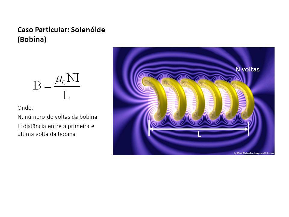 Caso Particular: Solenóide (Bobina) Onde: N: número de voltas da bobina L: distância entre a primeira e última volta da bobina N voltas L