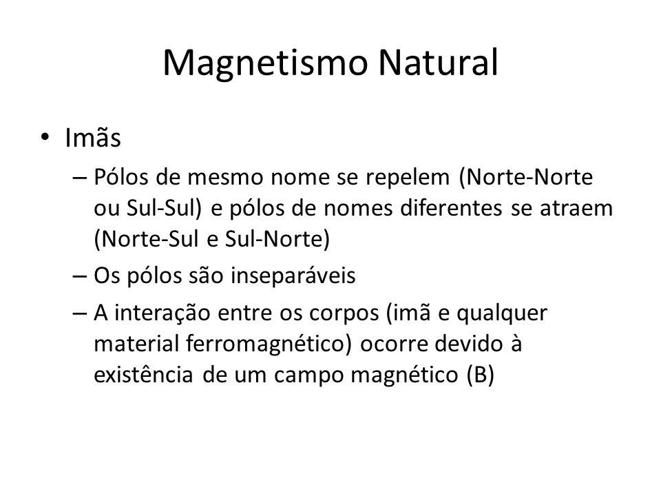 Campo de Indução Magnética (B) É o agente transmissor da força magnética entre os corpos.