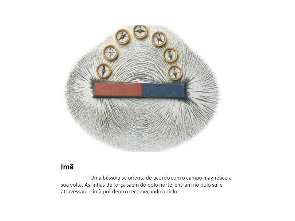 Imã Uma bússola se orienta de acordo com o campo magnético a sua volta. As linhas de força saem do pólo norte, entram no pólo sul e atravessam o imã p