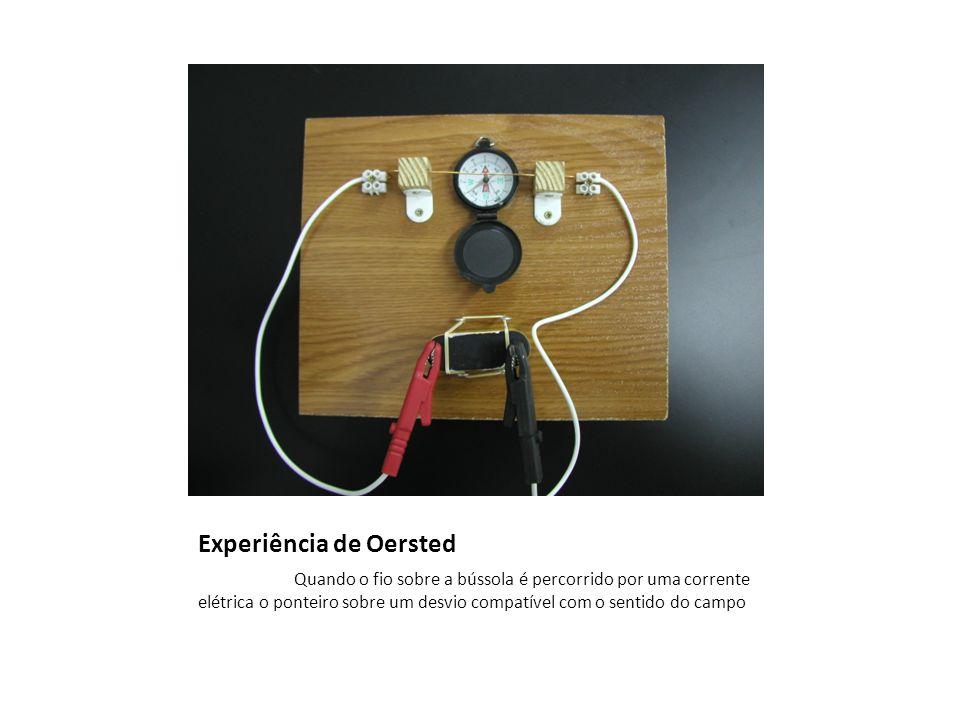 Experiência de Oersted Quando o fio sobre a bússola é percorrido por uma corrente elétrica o ponteiro sobre um desvio compatível com o sentido do camp