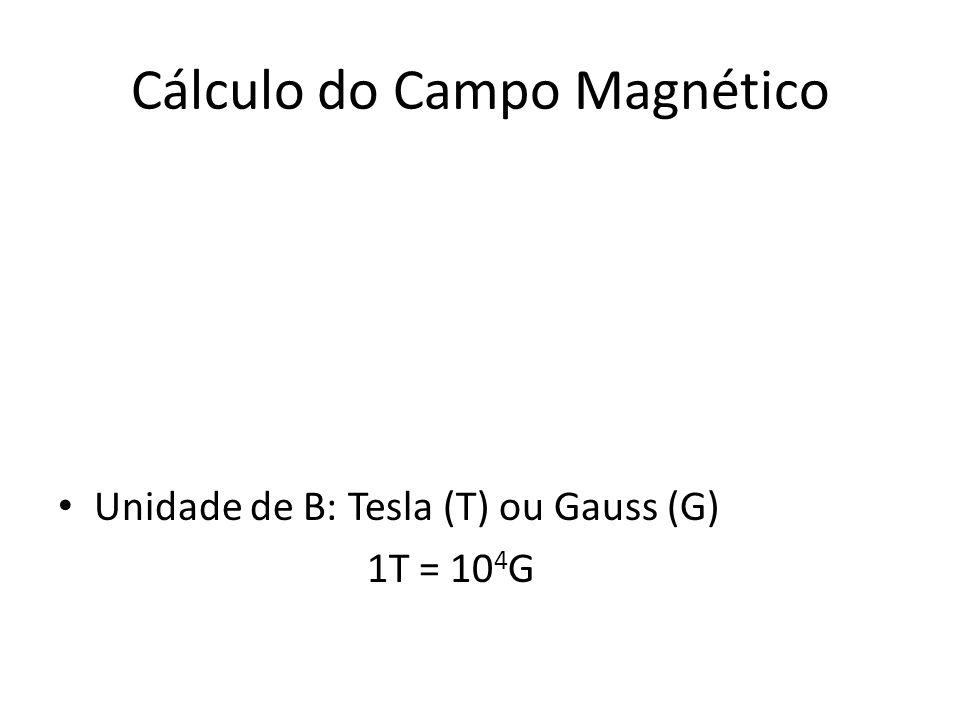 Caso Particular: Fio longo e reto Onde: 0 : permeabilidade magnética do meio