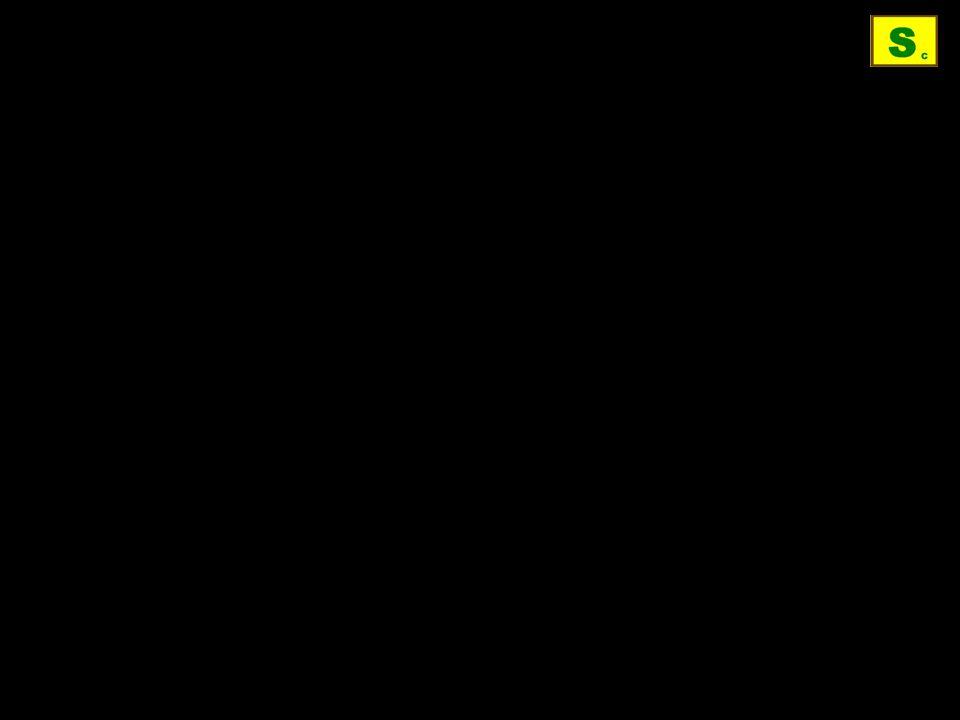 Science Channel 1ª edição