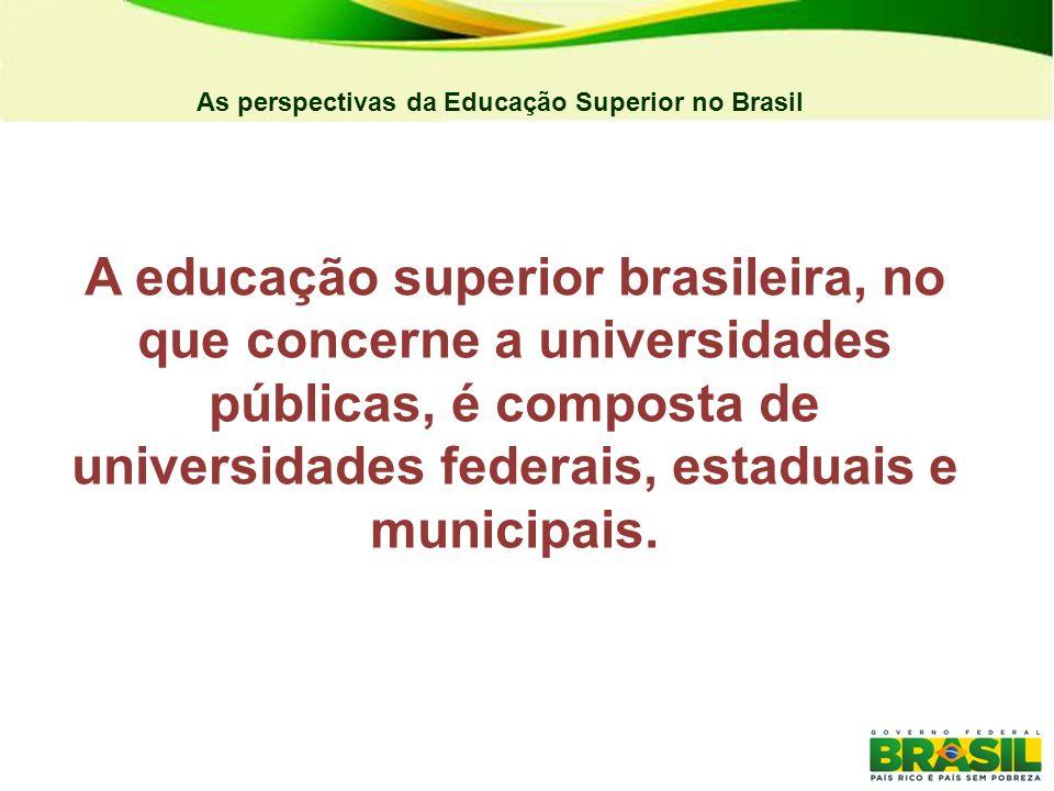 A educação superior brasileira, no que concerne a universidades públicas, é composta de universidades federais, estaduais e municipais. As perspectiva
